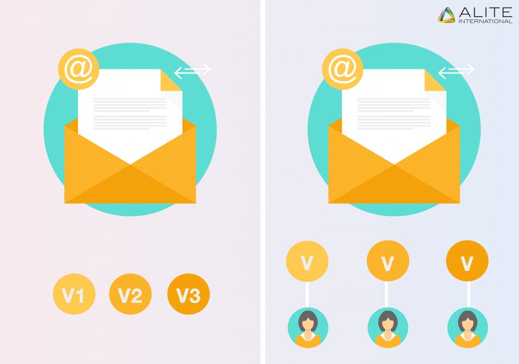 Variants for contextualized vs. personalized notifications